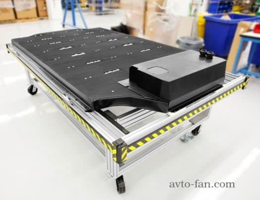 Аккумуляторная батарея от Panasonuc