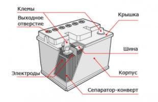 Как устроен аккумулятор