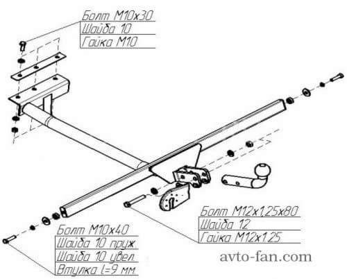 Схема установки фаркопа на