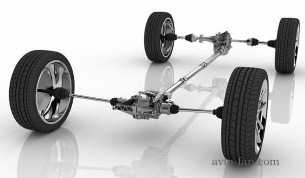 Ходовая часть автомобиля - задняя и передняя ось