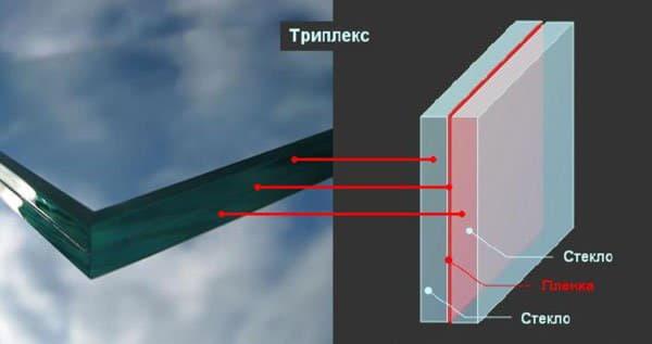 Автомобильное стекло изготовленный по технологии Триплекс