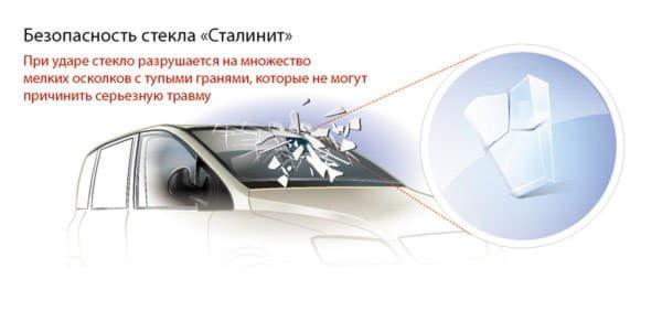 Стекло сталинит