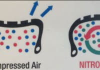 Воздействии молекул воздуха и азота