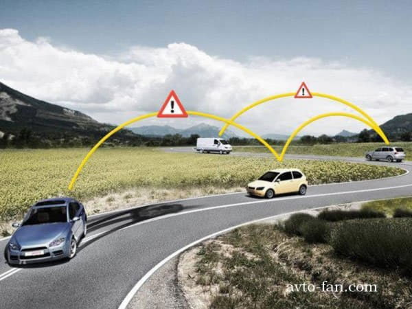 Схема общения автомобилей во время движения